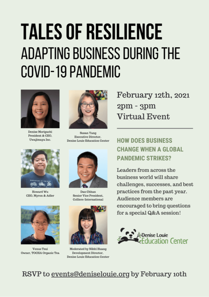 Tales of Resilience: Adapting Business during the Covid-19 Pandemic